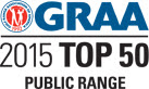 2015 top 50 range