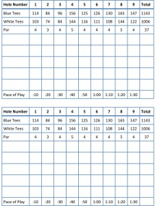 FootGolf Score Card-2